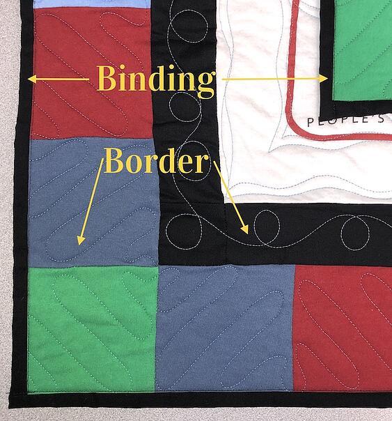 Binding_border